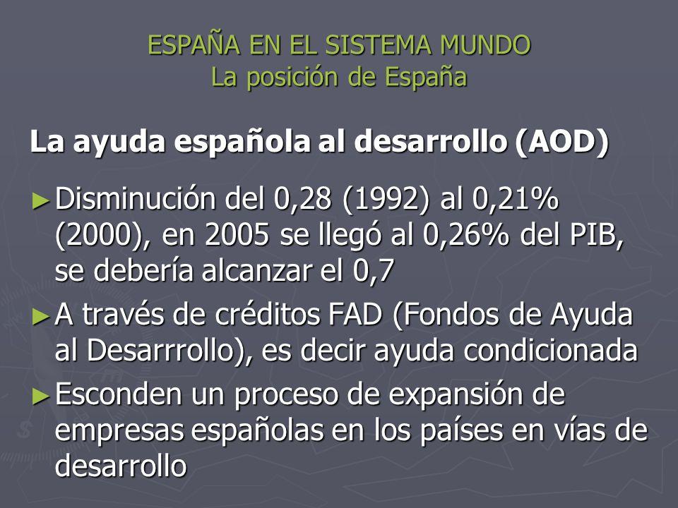 ESPAÑA EN EL SISTEMA MUNDO La posición de España La ayuda española al desarrollo (AOD) Disminución del 0,28 (1992) al 0,21% (2000), en 2005 se llegó a