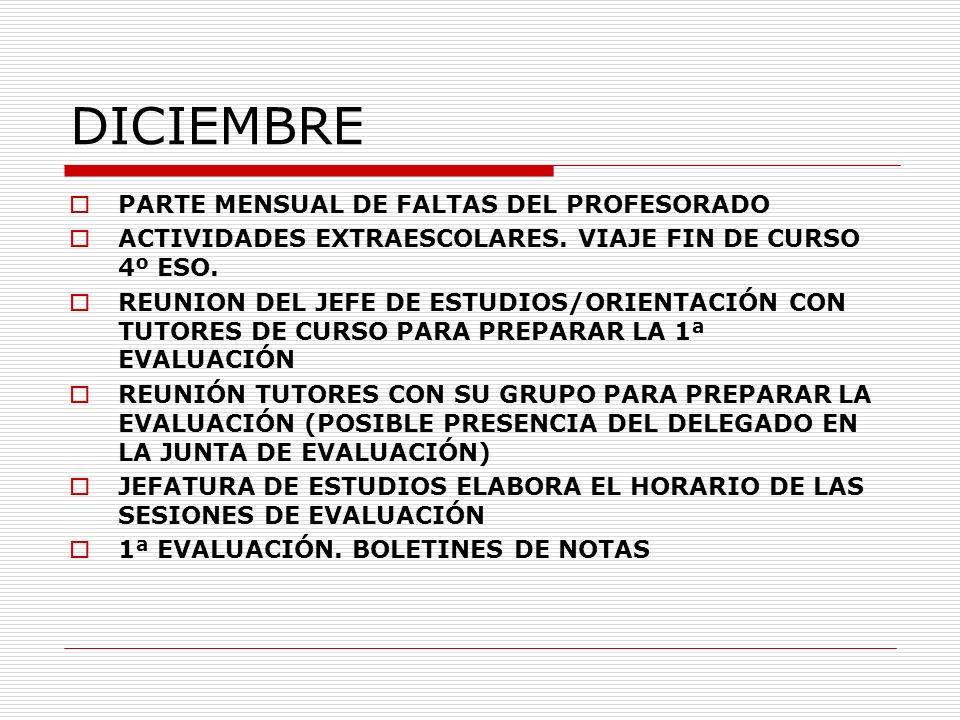 DICIEMBRE PARTE MENSUAL DE FALTAS DEL PROFESORADO ACTIVIDADES EXTRAESCOLARES. VIAJE FIN DE CURSO 4º ESO. REUNION DEL JEFE DE ESTUDIOS/ORIENTACIÓN CON