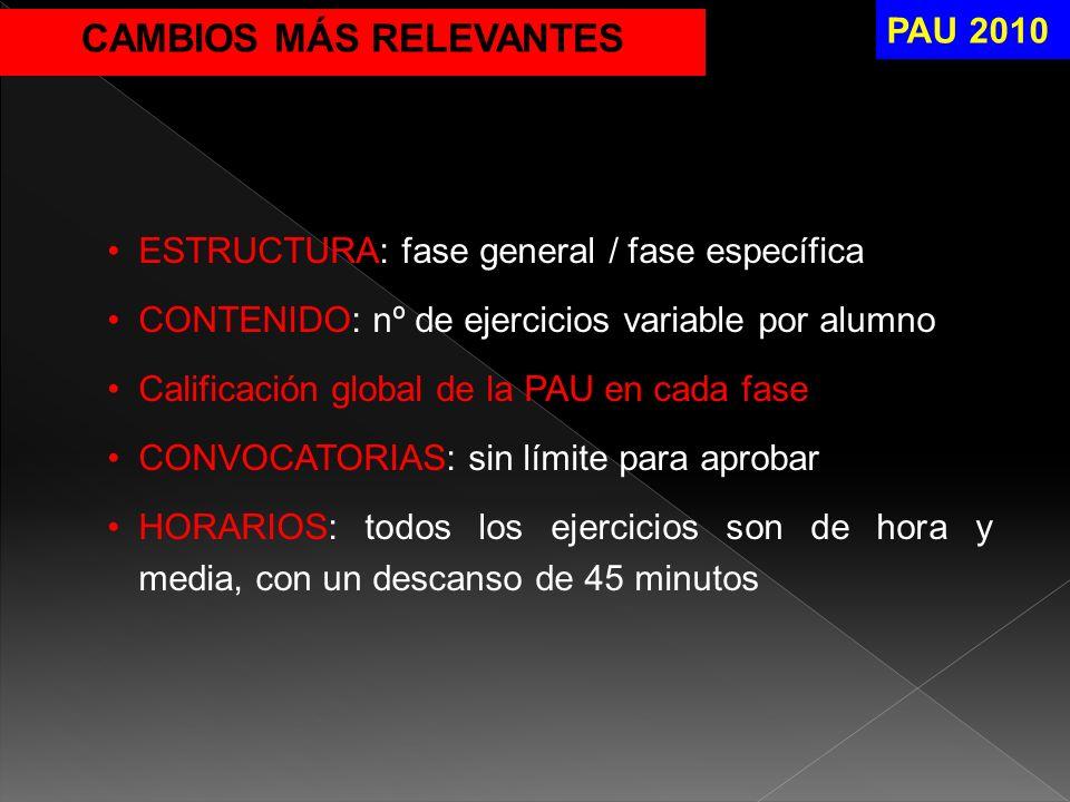 CAMBIOS MÁS RELEVANTES ESTRUCTURA: fase general / fase específica CONTENIDO: nº de ejercicios variable por alumno Calificación global de la PAU en cad