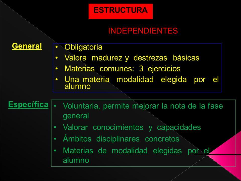 General Obligatoria Valora madurez y destrezas básicas Materias comunes: 3 ejercicios Una materia modalidad elegida por el alumno Específica Voluntari