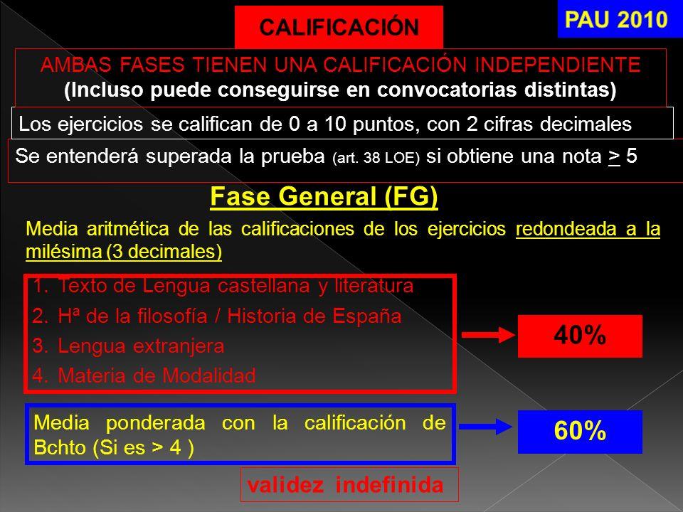 Fase General (FG) Media aritmética de las calificaciones de los ejercicios redondeada a la milésima (3 decimales) 1.Texto de Lengua castellana y liter