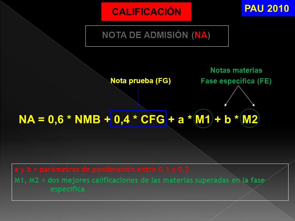 a y b = parámetros de ponderación entre 0,1 y 0,2 M1, M2 = dos mejores calificaciones de las materias superadas en la fase específica NA = 0,6 * NMB +