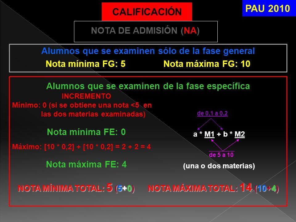 Alumnos que se examinen sólo de la fase general INCREMENTO Mínimo: 0 (si se obtiene una nota <5 en las dos materias examinadas) Nota mínima FE: 0 Máxi