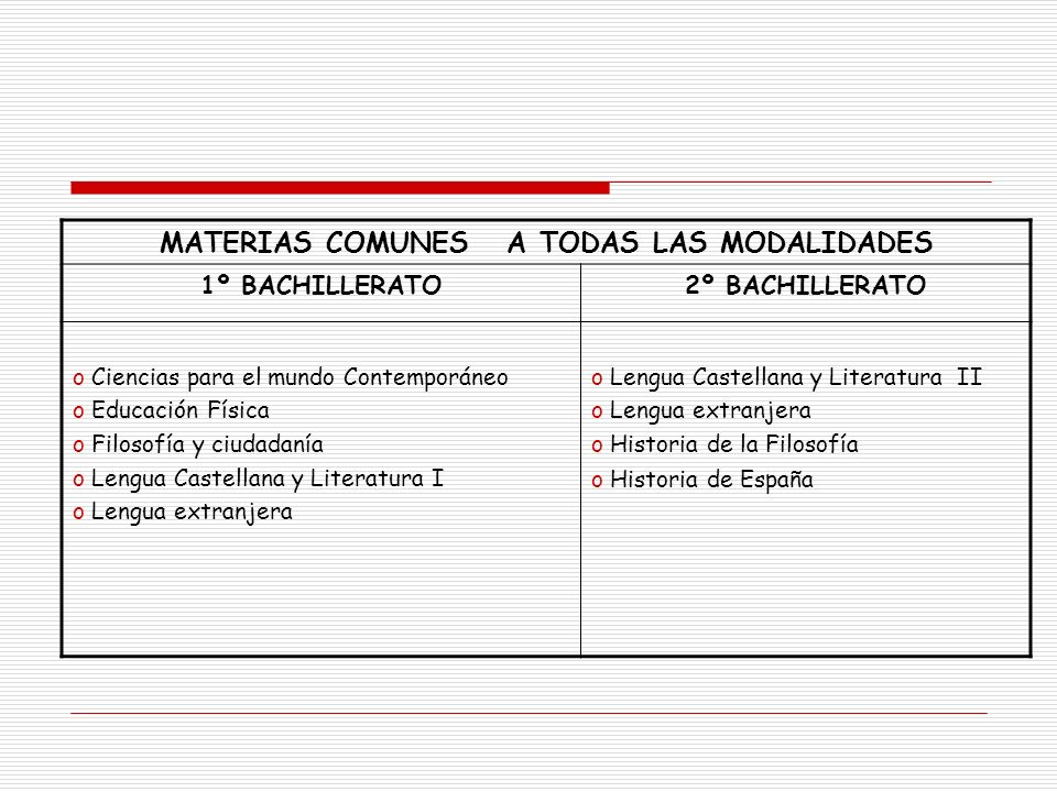 MATERIAS COMUNES A TODAS LAS MODALIDADES 1º BACHILLERATO2º BACHILLERATO o Ciencias para el mundo Contemporáneo o Educación Física o Filosofía y ciudad