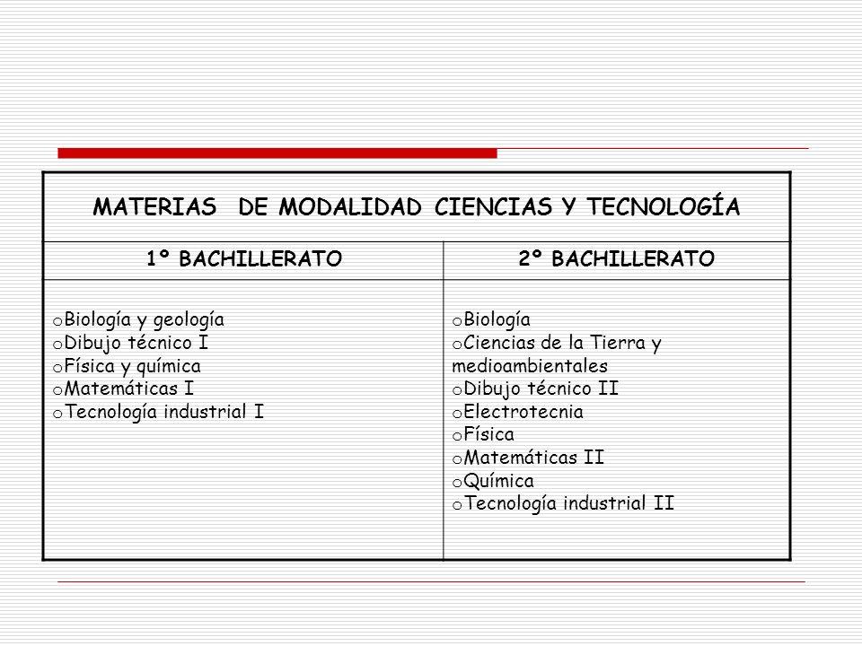 MATERIAS DE MODALIDAD CIENCIAS Y TECNOLOGÍA 1º BACHILLERATO2º BACHILLERATO o Biología y geología o Dibujo técnico I o Física y química o Matemáticas I