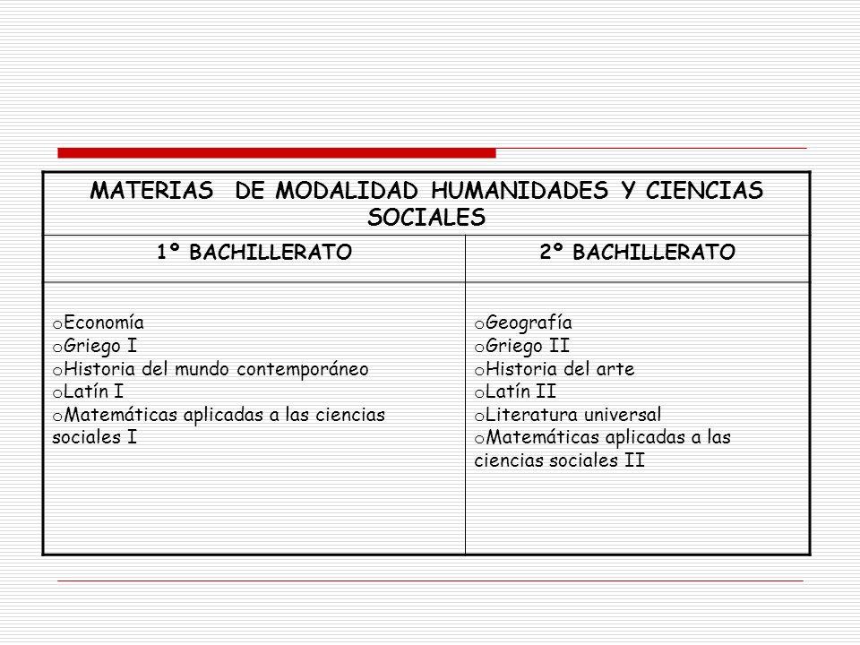 MATERIAS DE MODALIDAD HUMANIDADES Y CIENCIAS SOCIALES 1º BACHILLERATO2º BACHILLERATO o Economía o Griego I o Historia del mundo contemporáneo o Latín