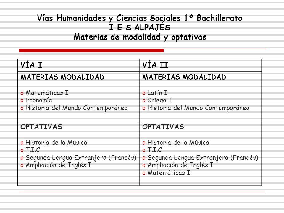 VÍA IVÍA II MATERIAS MODALIDAD o Matemáticas I o Economía o Historia del Mundo Contemporáneo MATERIAS MODALIDAD o Latín I o Griego I o Historia del Mu
