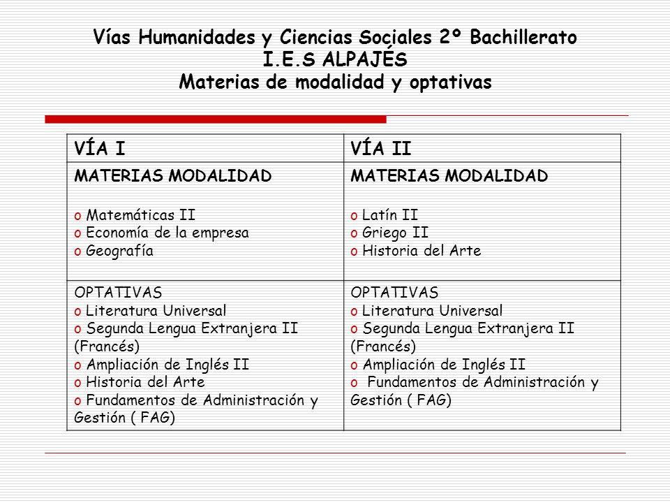 VÍA IVÍA II MATERIAS MODALIDAD o Matemáticas II o Economía de la empresa o Geografía MATERIAS MODALIDAD o Latín II o Griego II o Historia del Arte OPT