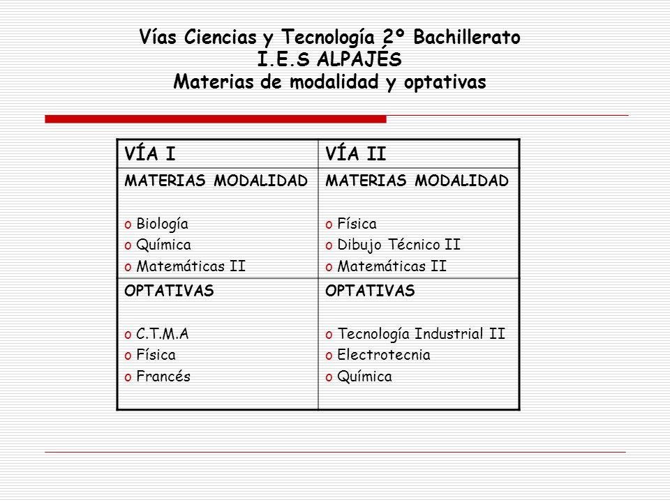 VÍA IVÍA II MATERIAS MODALIDAD o Biología o Química o Matemáticas II MATERIAS MODALIDAD o Física o Dibujo Técnico II o Matemáticas II OPTATIVAS o C.T.