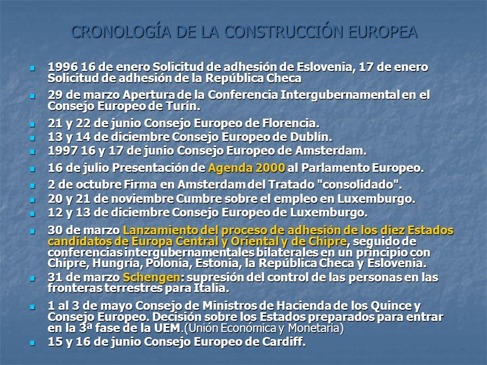CRONOLOGÍA DE LA CONSTRUCCIÓN EUROPEA 1996 16 de enero Solicitud de adhesión de Eslovenia, 17 de enero Solicitud de adhesión de la República Checa 199