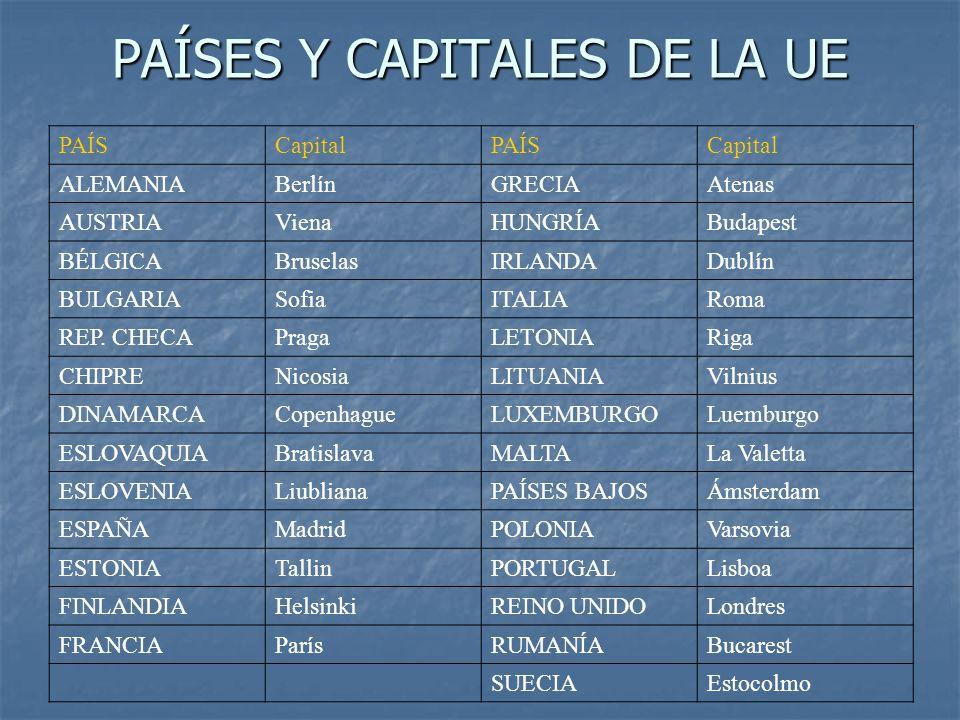 PAÍSES Y CAPITALES DE LA UE PAÍSCapitalPAÍSCapital ALEMANIABerlínGRECIAAtenas AUSTRIAVienaHUNGRÍABudapest BÉLGICABruselasIRLANDADublín BULGARIASofiaIT