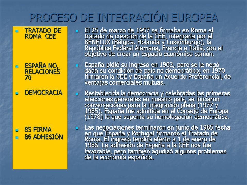 PROCESO DE INTEGRACIÓN EUROPEA 87 ACTA ÚNICA 87 ACTA ÚNICA 91 UNIÓN EUROPEA 91 UNIÓN EUROPEA CONSECUENCIAS CONSECUENCIAS En 1987 entró en vigor el Acta Única cuyo fines eran la intensificación de la cooperación política, la libre circulación de personas, bienes y servicios y la creación de un Sistema Monetario Europeo en el que se integró la peseta en 1989.