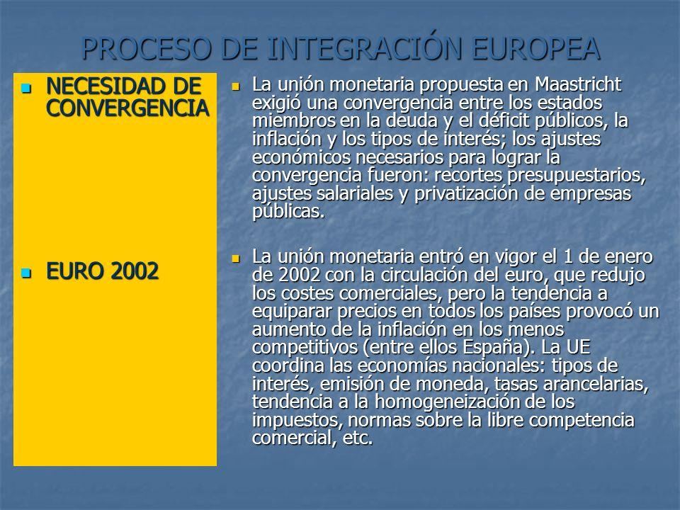 PROCESO DE INTEGRACIÓN EUROPEA NECESIDAD DE CONVERGENCIA NECESIDAD DE CONVERGENCIA EURO 2002 EURO 2002 La unión monetaria propuesta en Maastricht exig