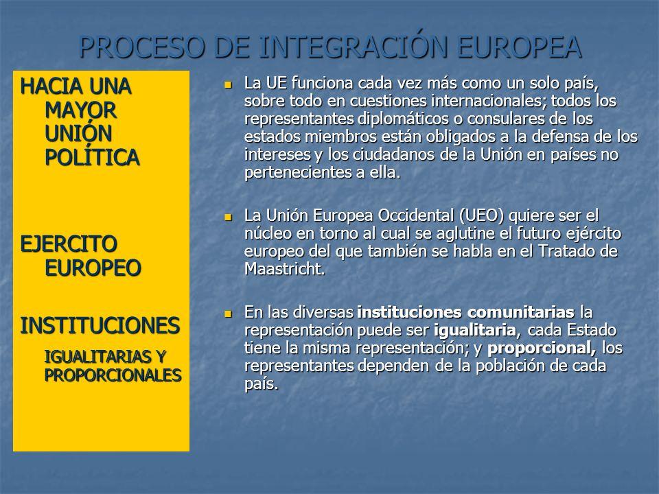 PROCESO DE INTEGRACIÓN EUROPEA HACIA UNA MAYOR UNIÓN POLÍTICA EJERCITO EUROPEO INSTITUCIONES IGUALITARIAS Y PROPORCIONALES La UE funciona cada vez más