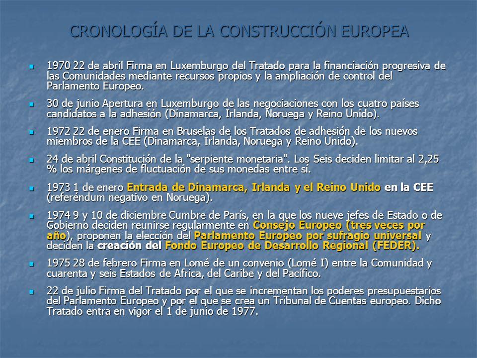 CRONOLOGÍA DE LA CONSTRUCCIÓN EUROPEA 1970 22 de abril Firma en Luxemburgo del Tratado para la financiación progresiva de las Comunidades mediante rec