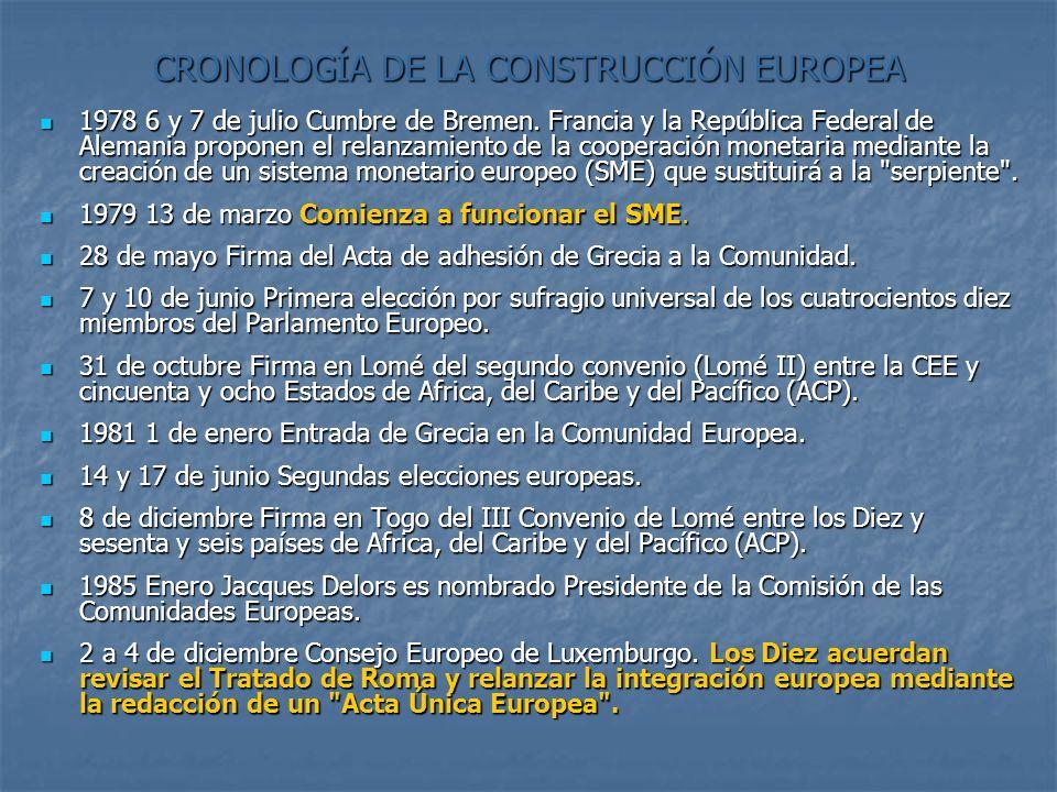 CRONOLOGÍA DE LA CONSTRUCCIÓN EUROPEA 1978 6 y 7 de julio Cumbre de Bremen. Francia y la República Federal de Alemania proponen el relanzamiento de la