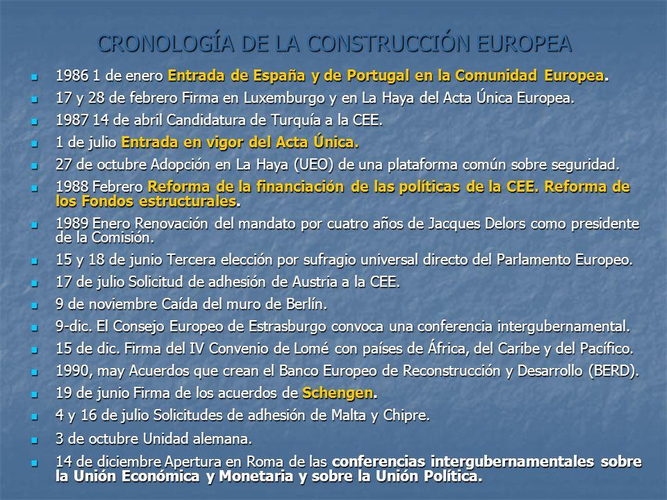 CRONOLOGÍA DE LA CONSTRUCCIÓN EUROPEA 1986 1 de enero Entrada de España y de Portugal en la Comunidad Europea. 1986 1 de enero Entrada de España y de