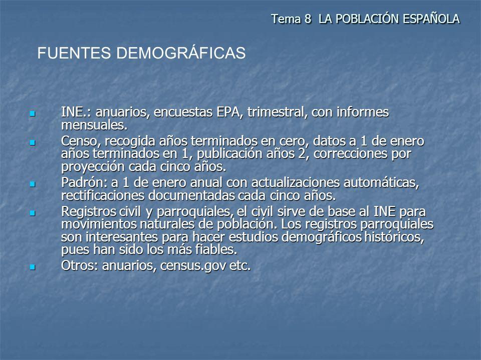 Tema 8 LA POBLACIÓN ESPAÑOLA INE.: anuarios, encuestas EPA, trimestral, con informes mensuales. INE.: anuarios, encuestas EPA, trimestral, con informe