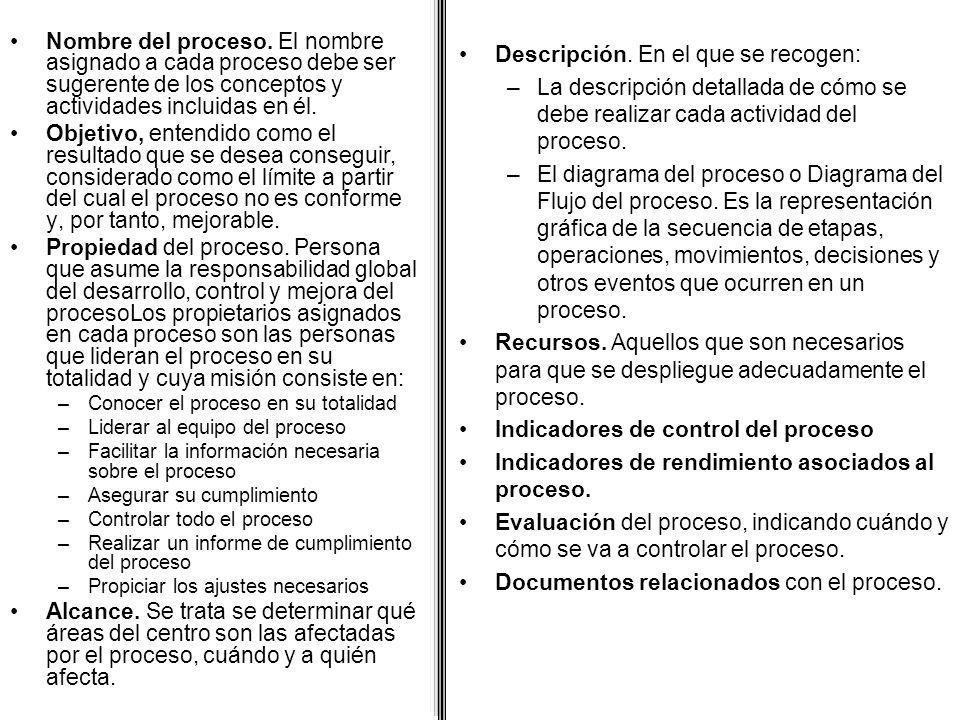 Nombre del proceso. El nombre asignado a cada proceso debe ser sugerente de los conceptos y actividades incluidas en él. Objetivo, entendido como el r