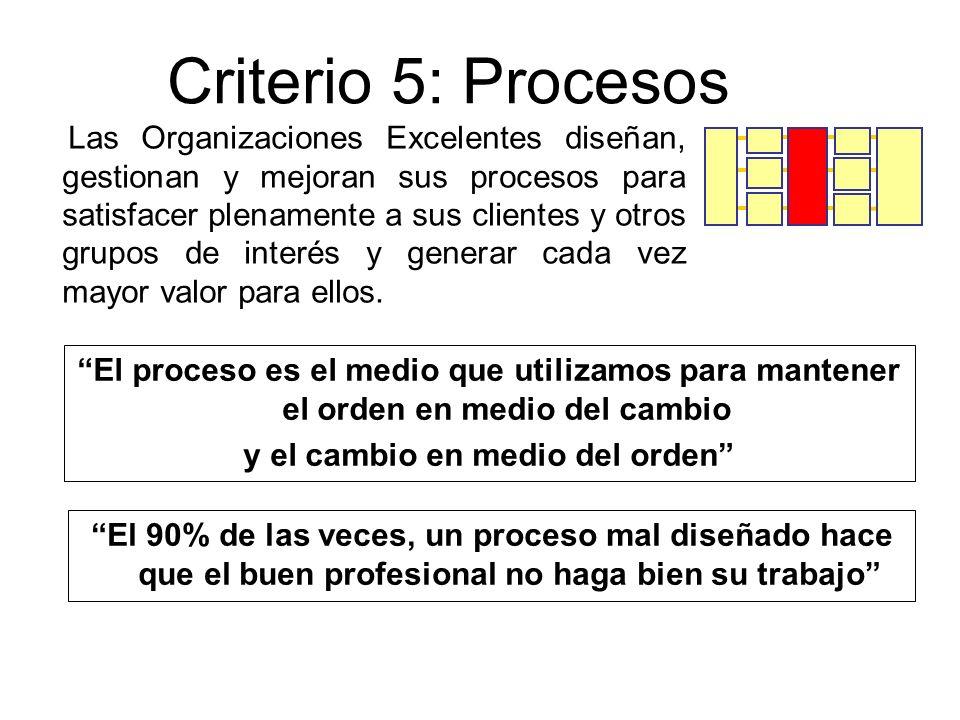 6 Criterio 5: Procesos Las Organizaciones Excelentes diseñan, gestionan y mejoran sus procesos para satisfacer plenamente a sus clientes y otros grupo