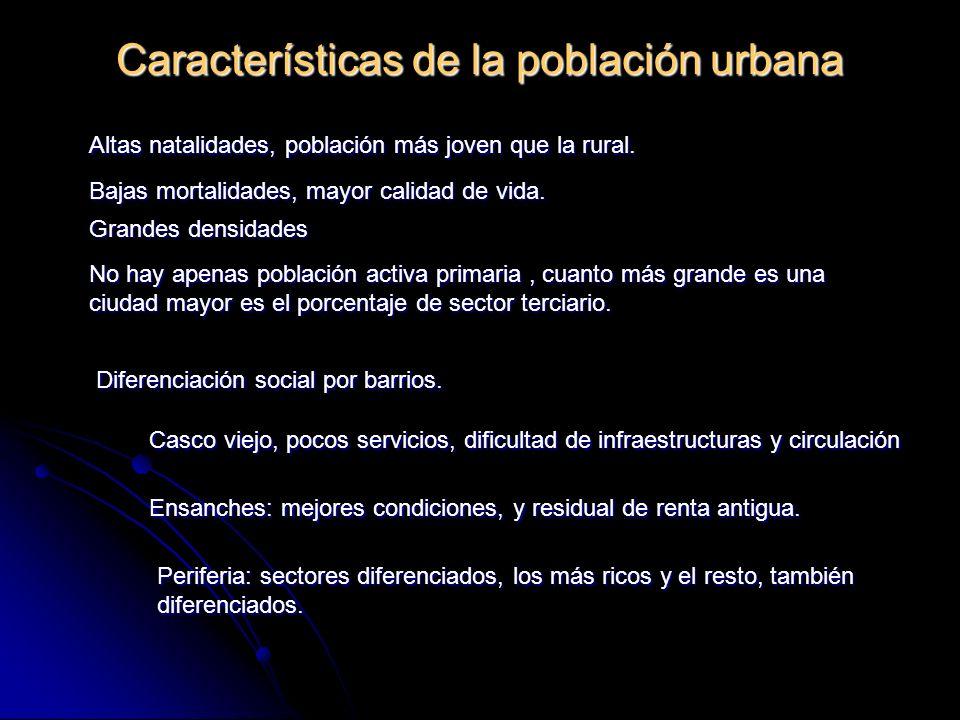 Características de la población urbana Altas natalidades, población más joven que la rural. Bajas mortalidades, mayor calidad de vida. Grandes densida