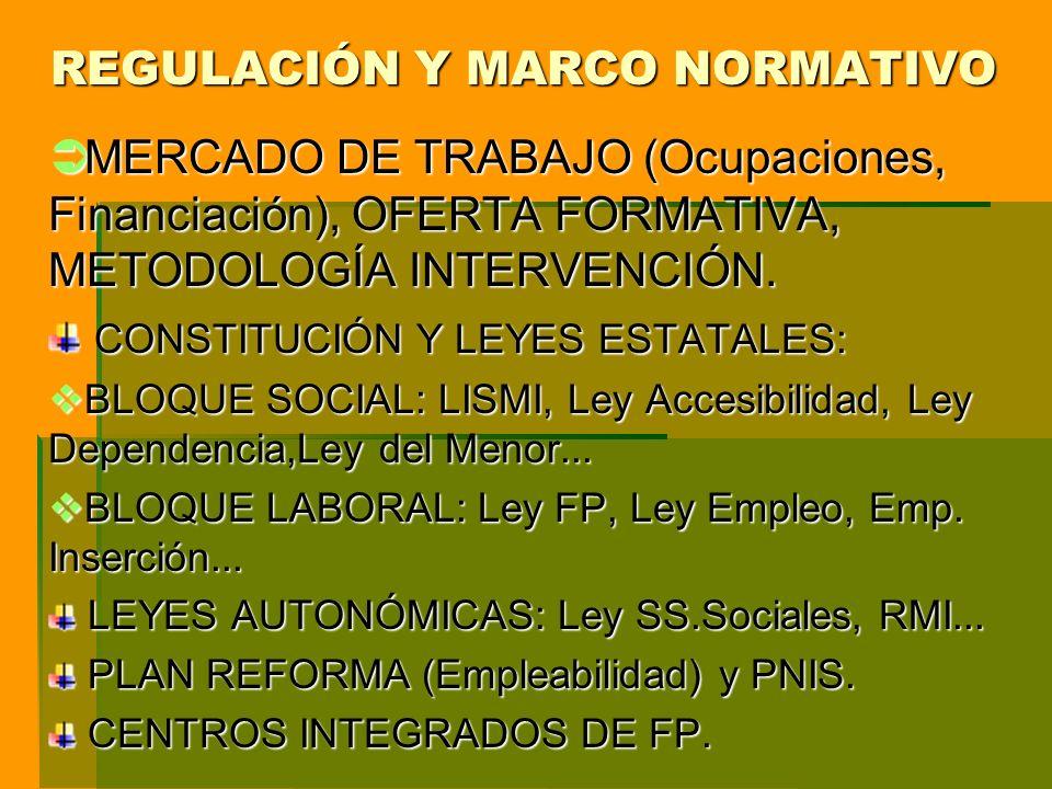 REGULACIÓN Y MARCO NORMATIVO MERCADO DE TRABAJO (Ocupaciones, Financiación), OFERTA FORMATIVA, METODOLOGÍA INTERVENCIÓN.