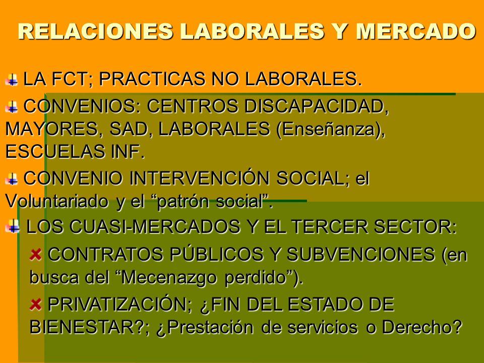 RELACIONES LABORALES Y MERCADO LA FCT; PRACTICAS NO LABORALES.