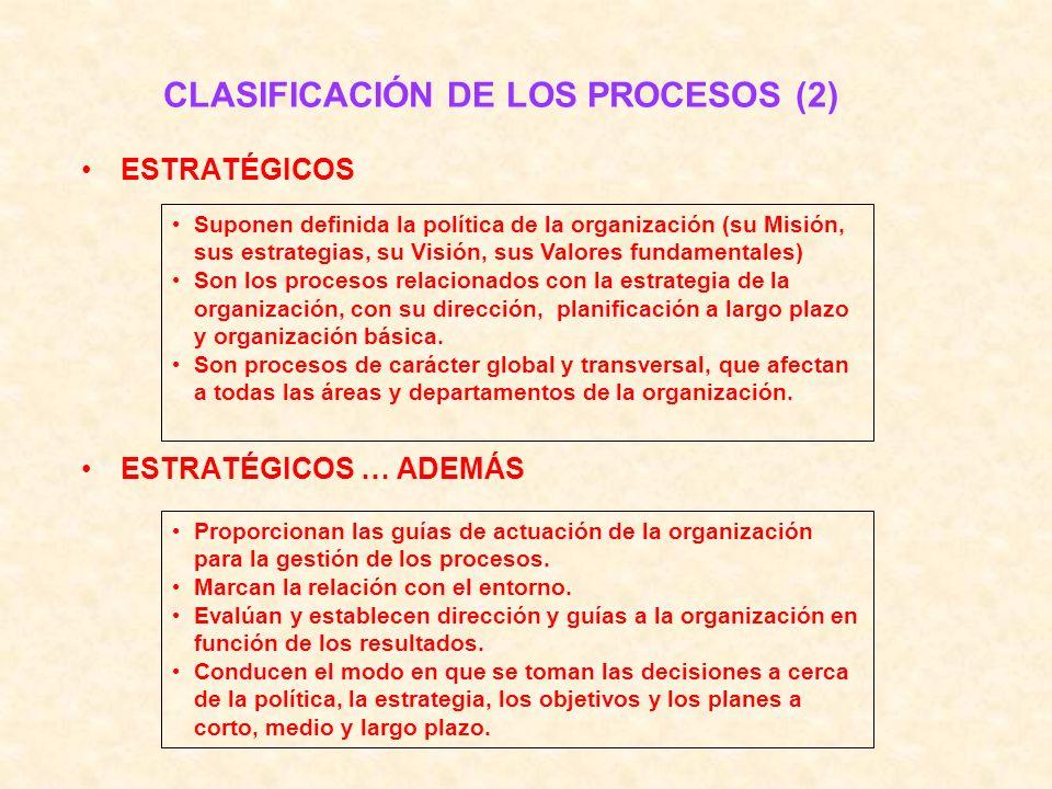 CLASIFICACIÓN DE LOS PROCESOS (2) ESTRATÉGICOS ESTRATÉGICOS … ADEMÁS Suponen definida la política de la organización (su Misión, sus estrategias, su V