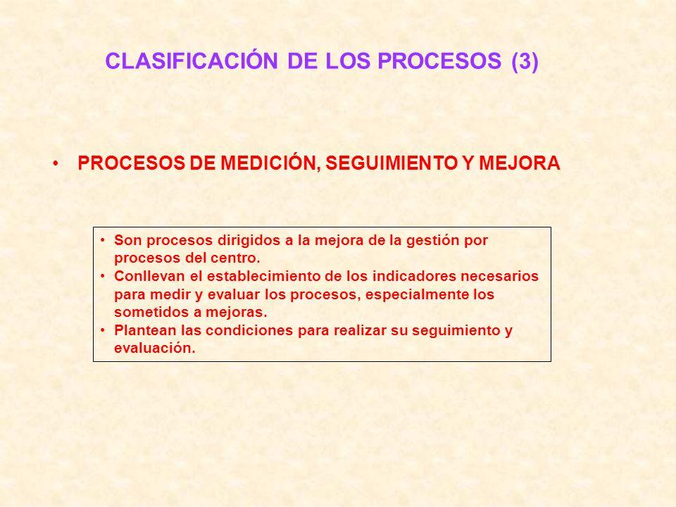 CLASIFICACIÓN DE LOS PROCESOS (3) PROCESOS DE MEDICIÓN, SEGUIMIENTO Y MEJORA Son procesos dirigidos a la mejora de la gestión por procesos del centro.