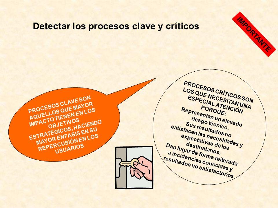 Detectar los procesos clave y críticos PROCESOS CLAVE SON AQUELLOS QUE MAYOR IMPACTO TIENEN EN LOS OBJETIVOS ESTRATÉGICOS, HACIENDO MAYOR ÉNFASIS EN S