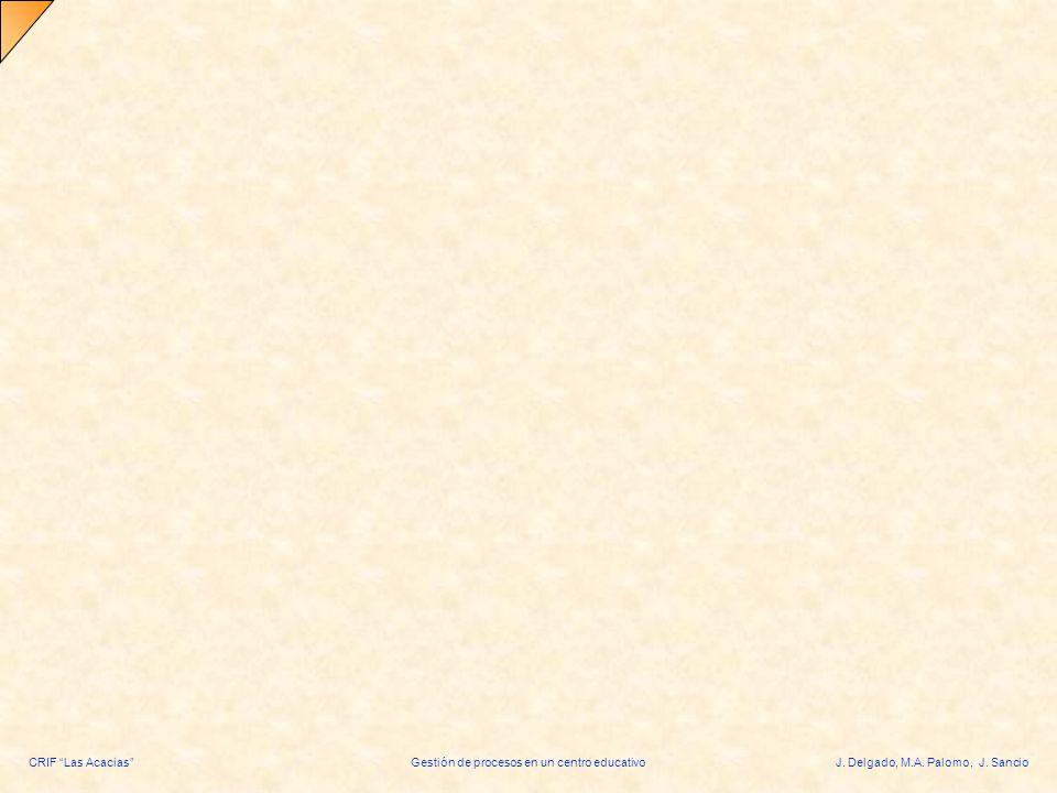 Valores de referencia (100 %)PONDERACIÓN (En porcentaje) Resultados escolares: Nivel de Competencia curricular alcanzado Resultados en las calificaciones 40 % Resultados en los procesos: Grado de Cumplimiento de las programaciones Otros 30 % Resultados en la satisfacción: Personal Usuarios (alumnado y familias) 30 % Objetivos de control de los procesos de enseñanza aprendizaje
