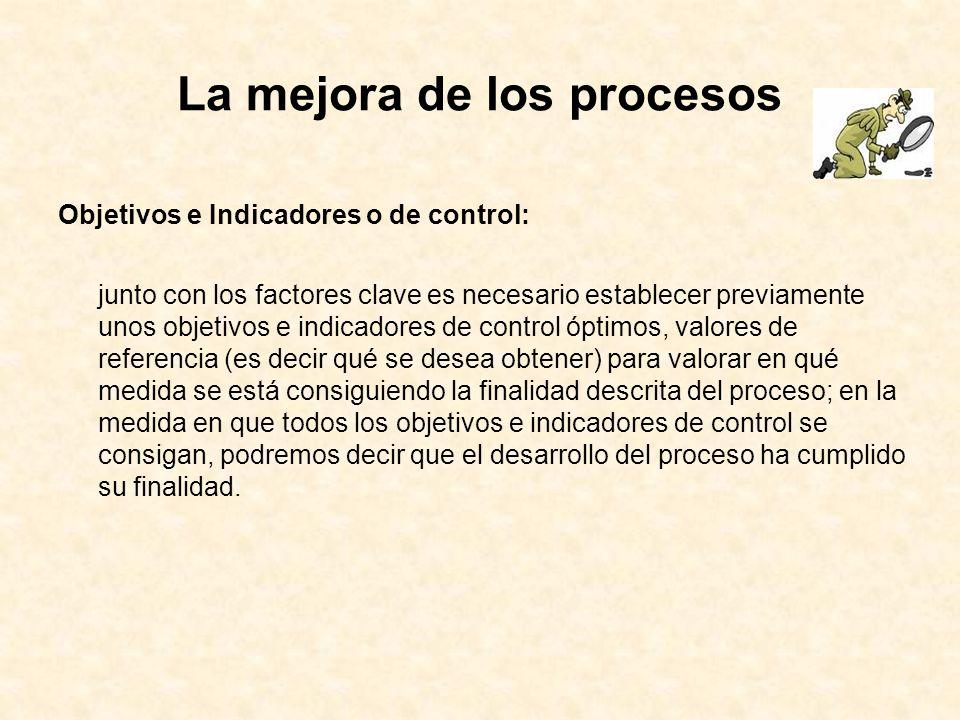La mejora de los procesos Objetivos e Indicadores o de control: junto con los factores clave es necesario establecer previamente unos objetivos e indi