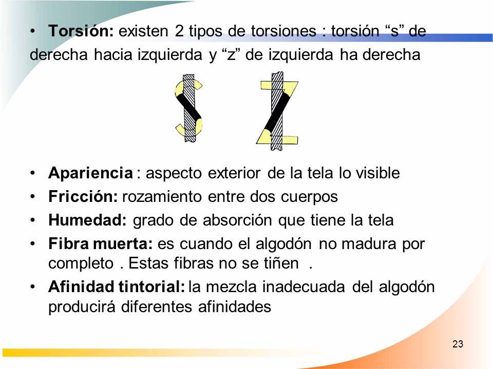 23 Torsión: existen 2 tipos de torsiones : torsión s de derecha hacia izquierda y z de izquierda ha derecha Apariencia : aspecto exterior de la tela l