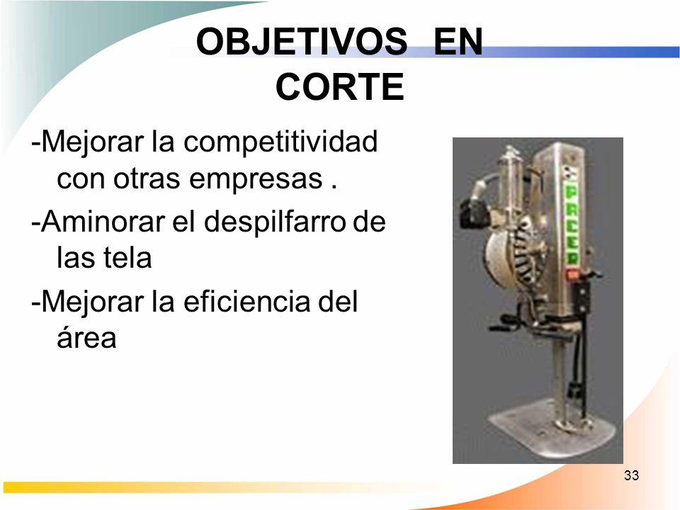 33 OBJETIVOS EN CORTE -Mejorar la competitividad con otras empresas. -Aminorar el despilfarro de las tela -Mejorar la eficiencia del área