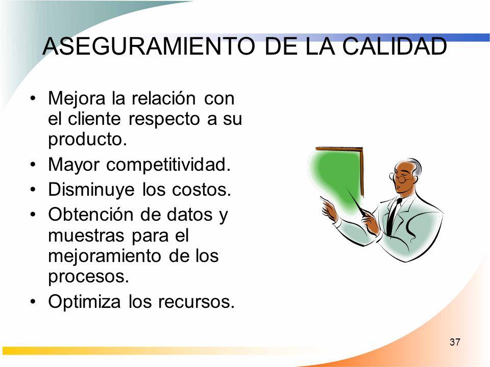 37 ASEGURAMIENTO DE LA CALIDAD Mejora la relación con el cliente respecto a su producto. Mayor competitividad. Disminuye los costos. Obtención de dato