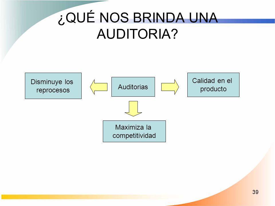 39 ¿QUÉ NOS BRINDA UNA AUDITORIA? Auditorias Calidad en el producto Disminuye los reprocesos Maximiza la competitividad