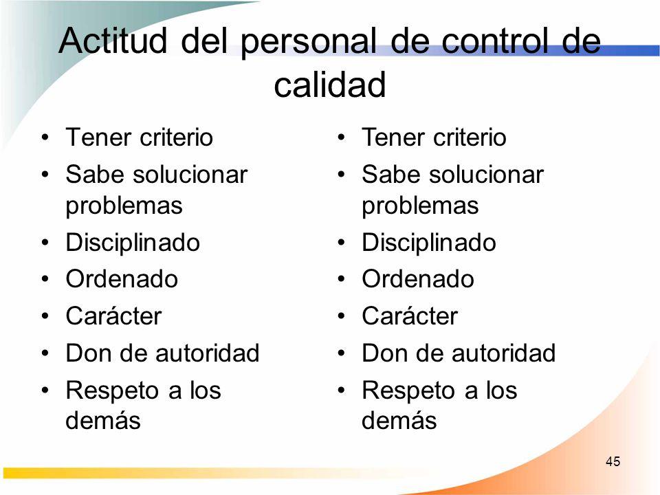 45 Actitud del personal de control de calidad Tener criterio Sabe solucionar problemas Disciplinado Ordenado Carácter Don de autoridad Respeto a los d
