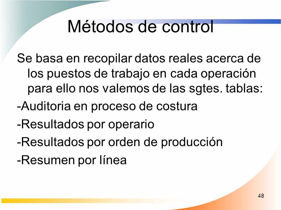 48 Métodos de control Se basa en recopilar datos reales acerca de los puestos de trabajo en cada operación para ello nos valemos de las sgtes. tablas: