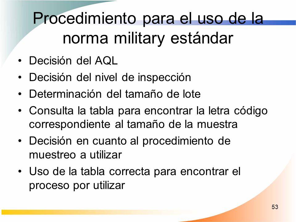53 Procedimiento para el uso de la norma military estándar Decisión del AQL Decisión del nivel de inspección Determinación del tamaño de lote Consulta