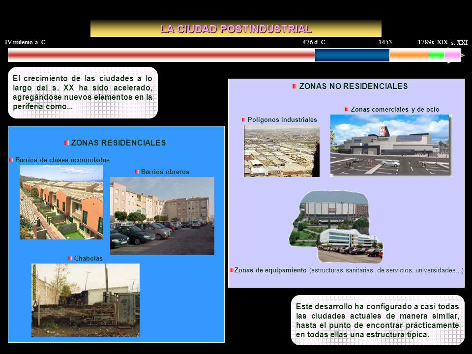 1789IV milenio a. C.476 d. C.1453 s. XIX s. XXI Este desarrollo ha configurado a casi todas las ciudades actuales de manera similar, hasta el punto de