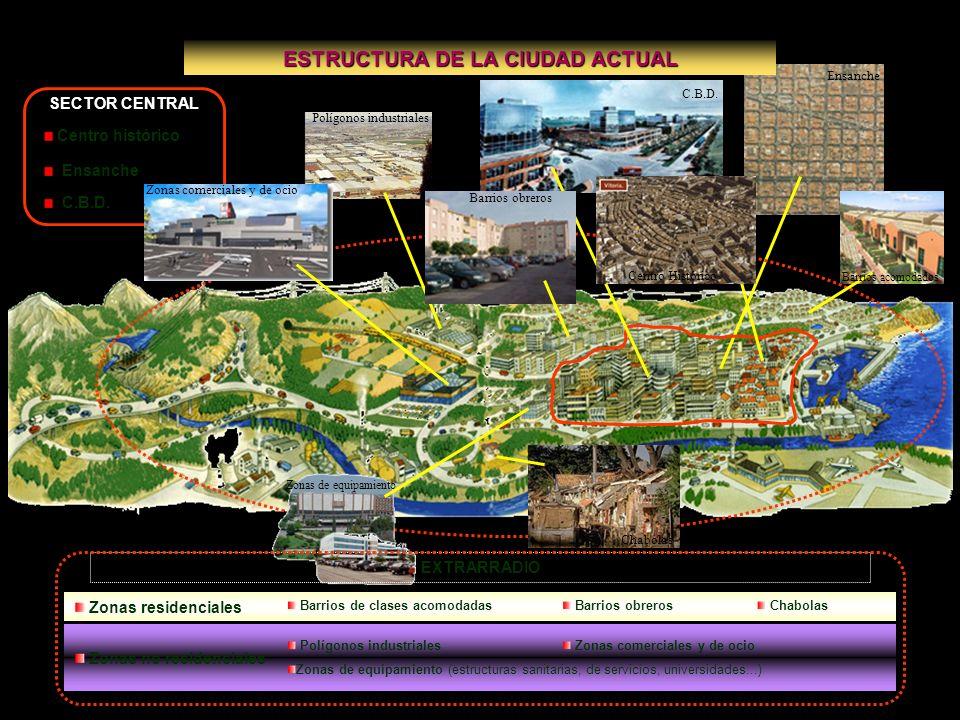 Ensanche SECTOR CENTRAL Centro histórico Ensanche C.B.D. Zonas residenciales Zonas no residenciales Barrios de clases acomodadas Barrios obreros Chabo