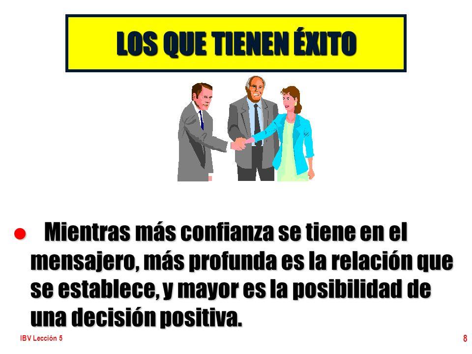 IBV Lección 5 9 EL ABC DE LA DECISIÓN