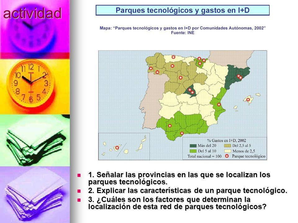 actividad 1. Señalar las provincias en las que se localizan los parques tecnológicos. 1. Señalar las provincias en las que se localizan los parques te