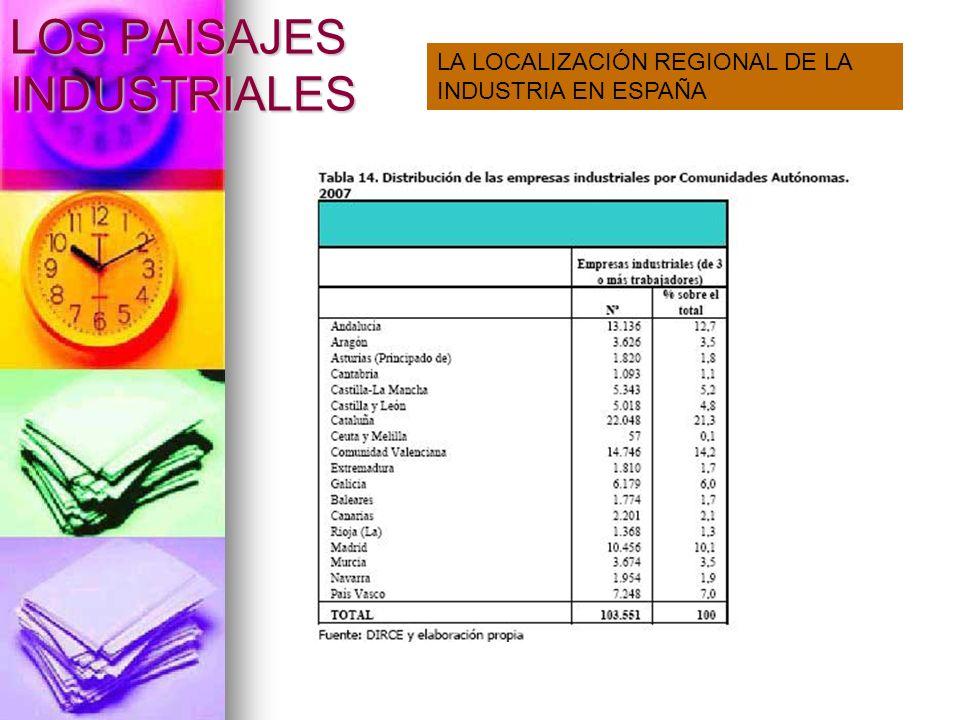 LOS PAISAJES INDUSTRIALES LA LOCALIZACIÓN REGIONAL DE LA INDUSTRIA EN ESPAÑA