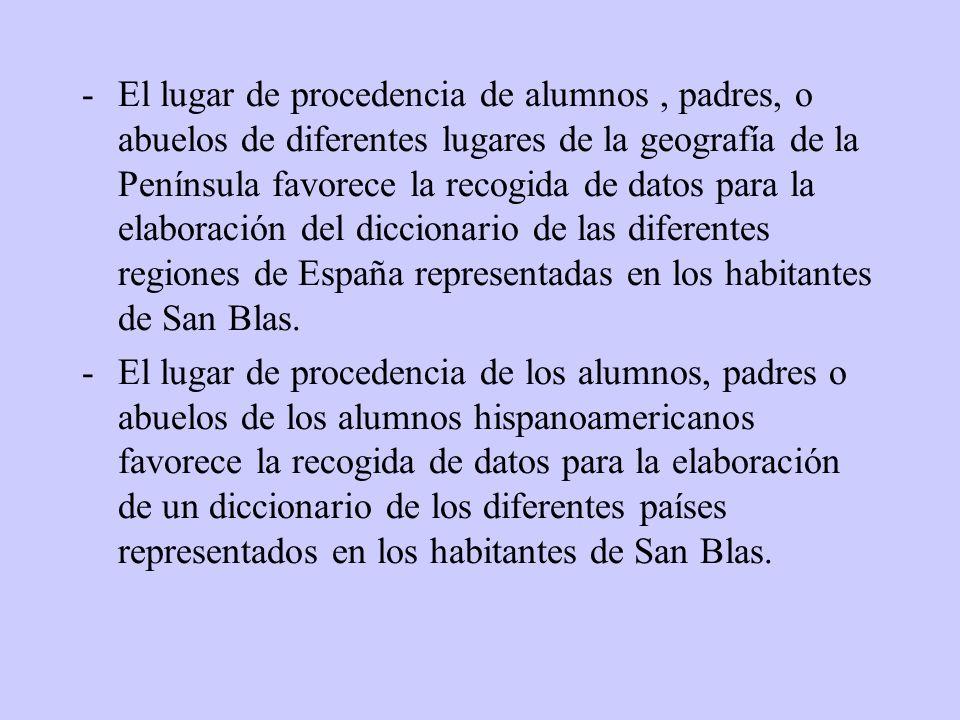 DICCIONARIOS DE SAN BLAS: ESPAÑOL E HISPANOAMERICANO Etapa educativa: Primaria Eje temático: La mejora de la enseñanza y del aprendizaje. Justificació