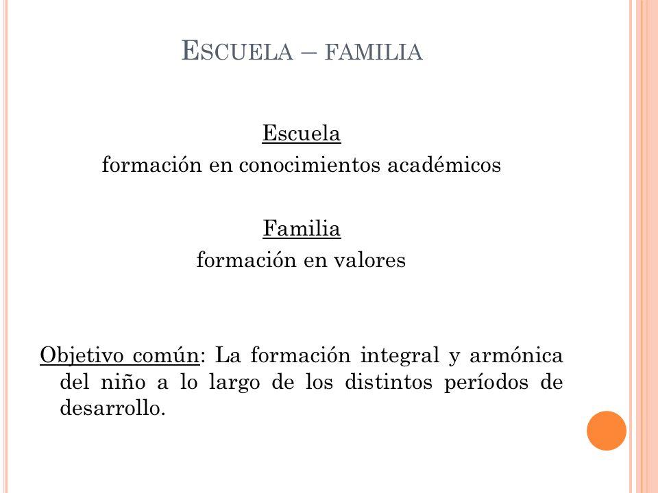 E SCUELA – FAMILIA Escuela formación en conocimientos académicos Familia formación en valores Objetivo común: La formación integral y armónica del niño a lo largo de los distintos períodos de desarrollo.
