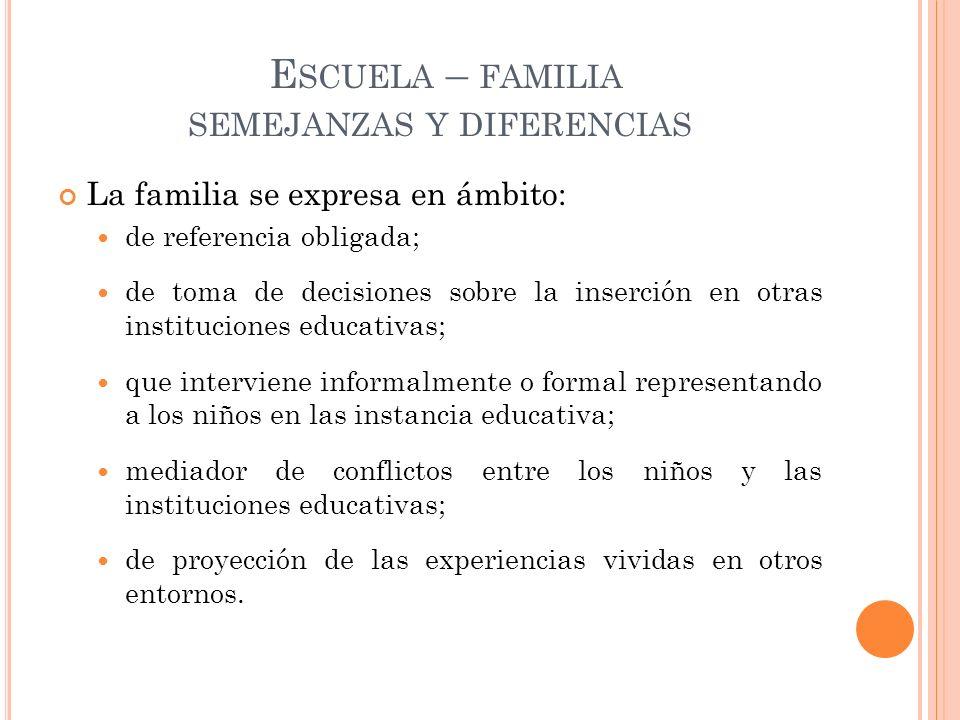 E SCUELA – FAMILIA SEMEJANZAS Y DIFERENCIAS La familia se expresa en ámbito: de referencia obligada; de toma de decisiones sobre la inserción en otras