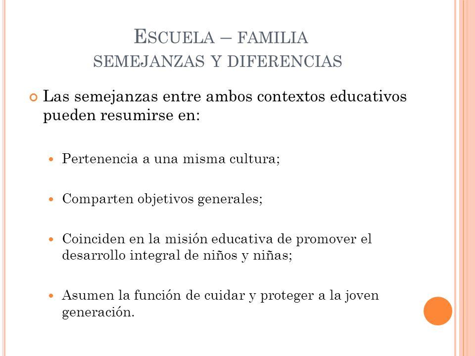 E SCUELA – FAMILIA SEMEJANZAS Y DIFERENCIAS Las semejanzas entre ambos contextos educativos pueden resumirse en: Pertenencia a una misma cultura; Comp