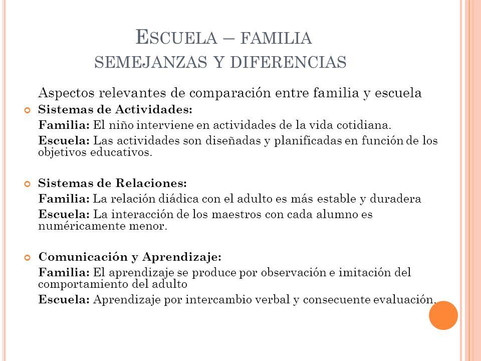 E SCUELA – FAMILIA SEMEJANZAS Y DIFERENCIAS Aspectos relevantes de comparación entre familia y escuela Sistemas de Actividades: Familia: El niño interviene en actividades de la vida cotidiana.