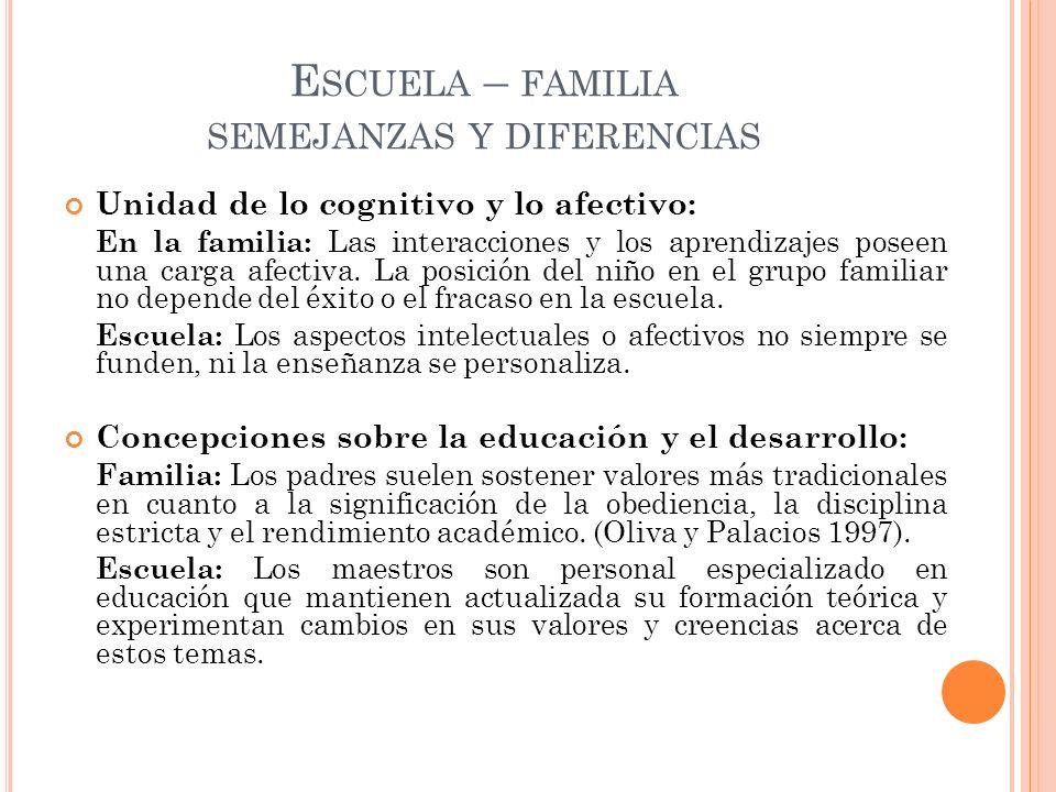 E SCUELA – FAMILIA SEMEJANZAS Y DIFERENCIAS Unidad de lo cognitivo y lo afectivo: En la familia: Las interacciones y los aprendizajes poseen una carga afectiva.